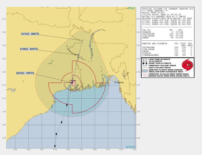 Lokalizacja cyklonu Amphan (JTWC)