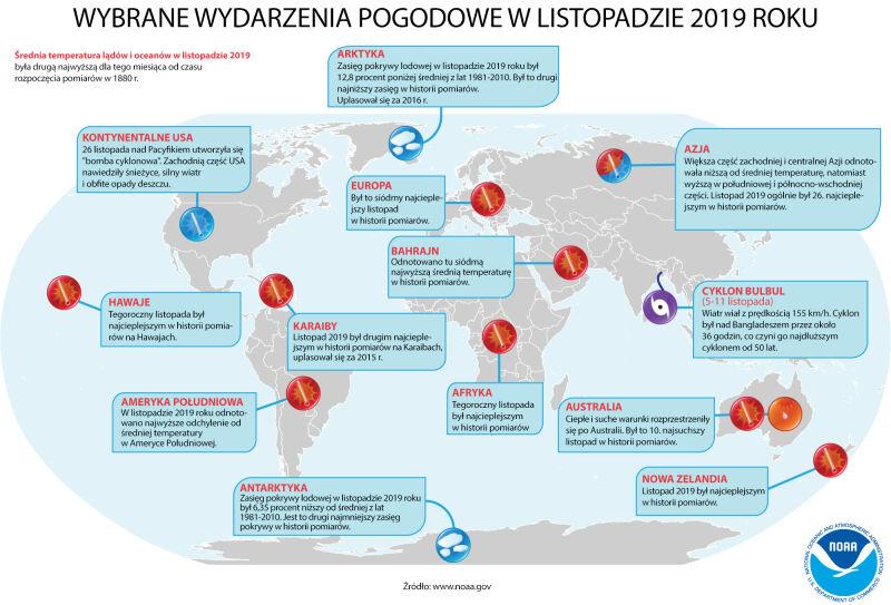 Wybrane wydarzenia pogodowe w listopadzie 2019 roku (NOAA)
