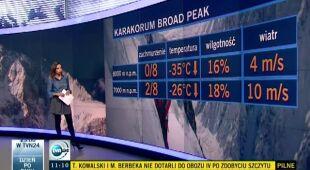 Omenaa Mensah o warunkach w Karakorum (TVN24)